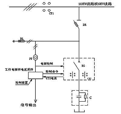 通过控制装置有效,合理地控制并联电容器组的投切,以达到提高功率因数