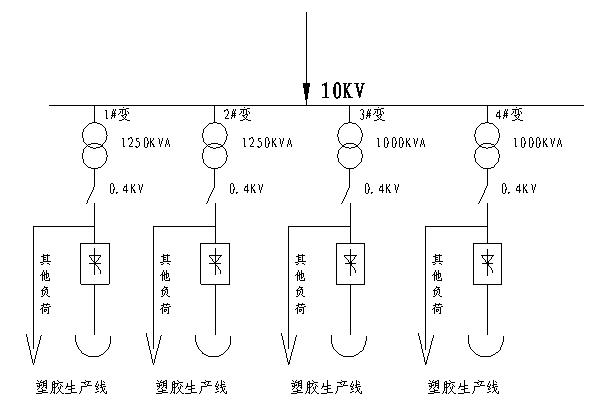 变频器,直流电机滤波补偿方案设计
